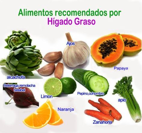 La esteatosis hepatica y como nos afecta tusaludesvida - Alimentos para el higado graso ...